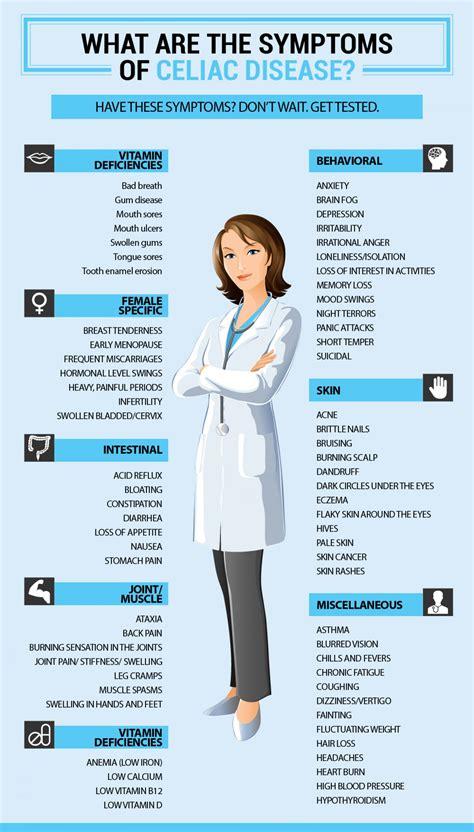 Coeliac Disease Stools by Celiac Disease Related Keywords Suggestions