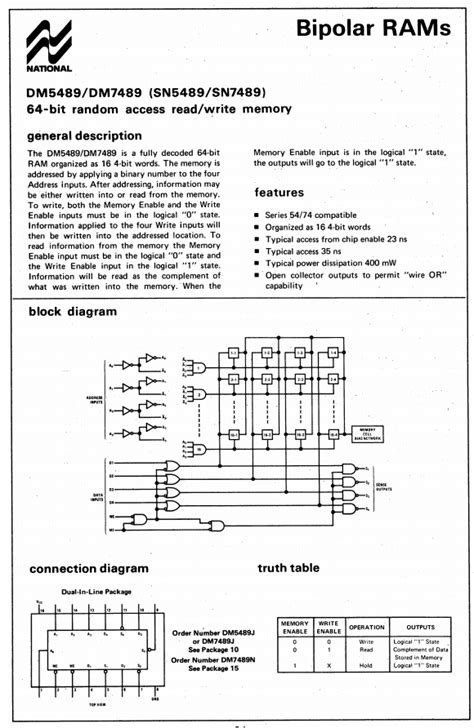 list of integrated circuits pdf list of 7000 series integrated circuits 28 images 7409 ic pinout diagram integrated circuits