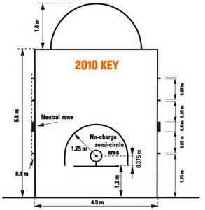 Basketball Court In The Backyard » Home Design
