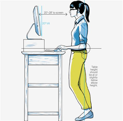 proper standing desk posture the best standing desks reviews by wirecutter a new