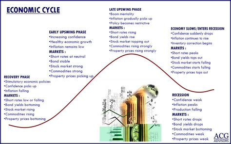 cycle economics and personal finance books market owl an attempt to decipher the world via the