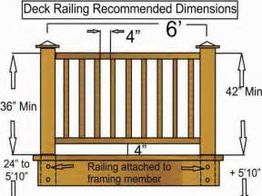 banister railing height miscellaneous deck handrail height dimension deck