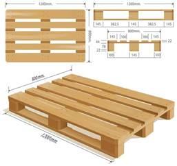 Blueprints To Make A Toy Box by Dimensions Palette Euro Chariot El 233 Vateur Infos Bois Palettes Dimensions Pinterest