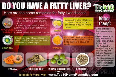 How To Start A Mild Sugar Detox by Home Remedies For Fatty Liver Disease Top 10 Home Remedies