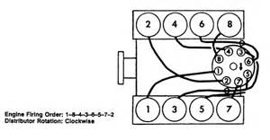 454 big block chevy engine diagram get free image about