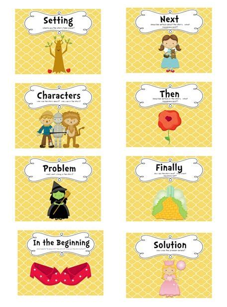 printable narrative poster story elements posters story elements and free sles by