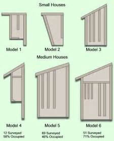 building a house plans build your own bat house
