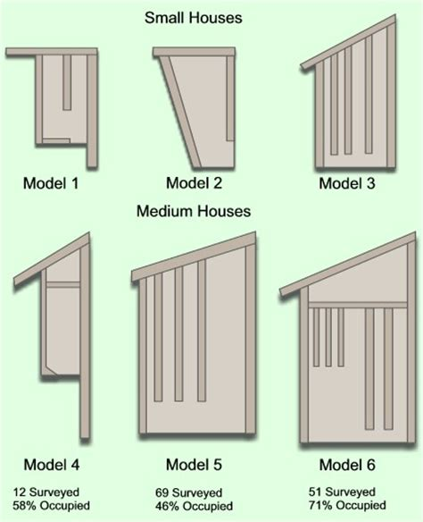 build bat house plans build your own bat house