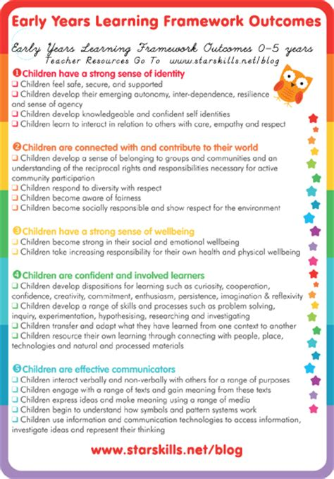 early years learning framework planning templates eylf outcomes starskills early learning programs eylf