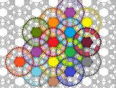 pattern recognition ideas ring cycles a jacks chain quilt lessa siegele chains