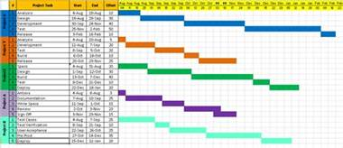 project calendar template excel free excel project schedule template schedule template free