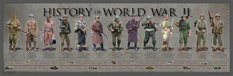 hibious warfare in world war ii the history history of world war ii poster history america