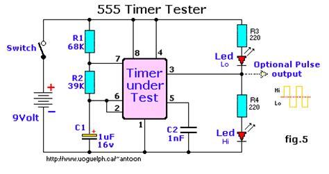 dynamic digital integrated circuit testing using oscillation test method electronics