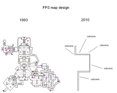 layout now fps level design then and now general gaming off