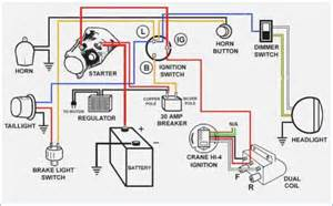 harley chopper wiring harness wiring diagram with