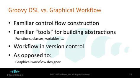 groovy workflow jenkins workflow webinar dec 10 2014