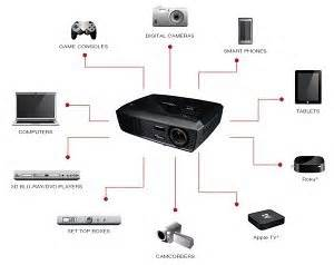 lg lfd790 compact home theater system best home