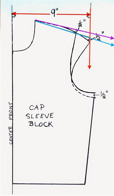 t shirt pattern making artsybuildinglady how to make a cap sleeve t shirt