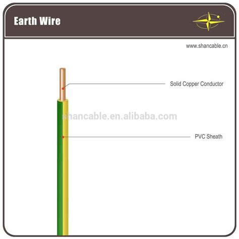 green yellow earth ground wire 1 5mm 2 5mm 4mm 6mm2 10mm