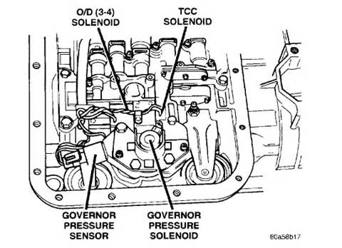 transmission control 2007 jeep wrangler parking system what do i need to check and where if i have a quot pressure control solenoid a electrical quot error on