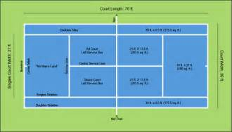 Basketball Half Court Dimensions Backyard by A Diagram Of Tennis Court Dimensions Amp Layout Sports