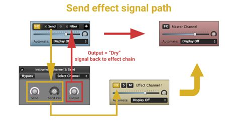audio signal path capacitors soundation learn how to use effect channels