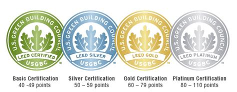 what is a leed certification mobility webzine why apply the leed nd mobility planning