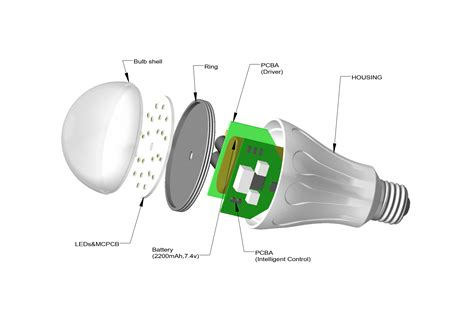 smart charge light bulb smartcharge smart bulb review one problem
