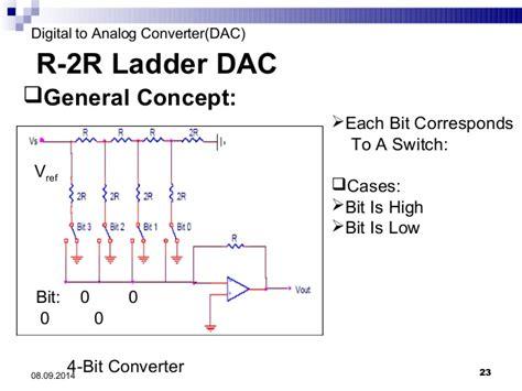 r 2r resistor ladder dac r 2r ladder dac circuit diagram free wiring diagrams schematics