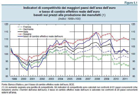 banca d italia relazione annuale cristianminerva