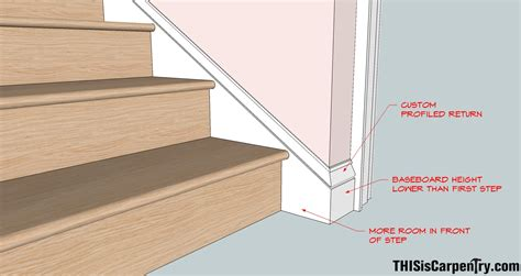 baseboard height baseboard height home mansion