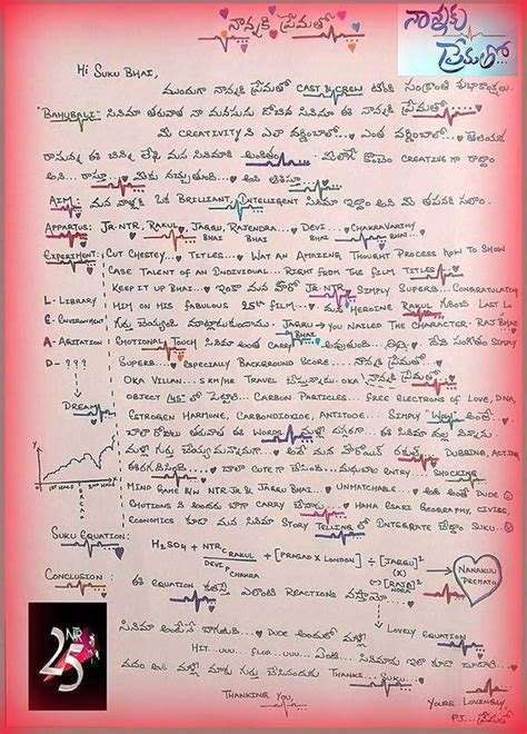 Letter In Telugu A Fan S Letter To Sukumar On Nannaku Prematho