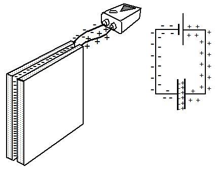 capacitor properties circuit capacitor