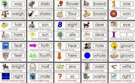 click on homophones different words that sound the same