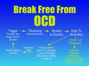 Ocd s butt and teenage mental health issues rhap so dy in words