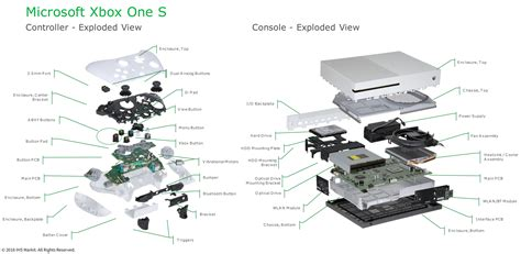 xbox one console cost ihs markit teardown analysis microsoft s xbox one s