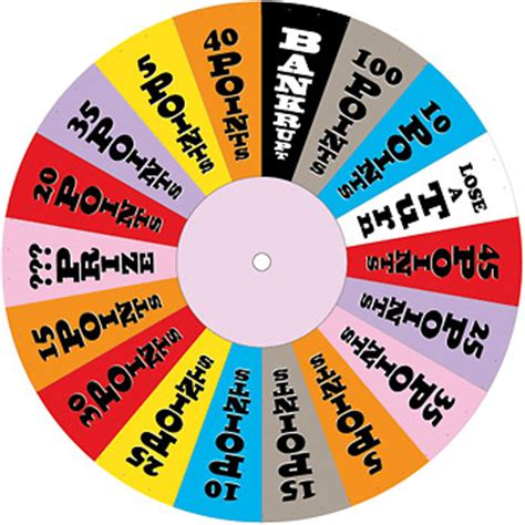 Custom Prize Wheels Wheel Of Fortune Spin The Money Wheel Promotional Prize Wheel Prizewheel Templates