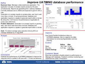database performance improvement a six sigma project 4
