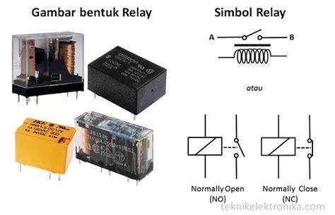 Saklar Relay pengertian relay dan fungsi relay