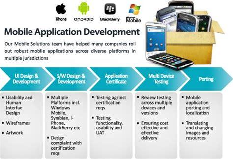 mobile application development tools diagram of mobile application development android