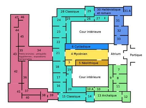 what is a floor plan used for file floor plan nam athens svg wikipedia