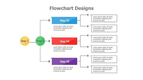 Linear Flow Chart Powerslides Powerpoint Flowchart Templates