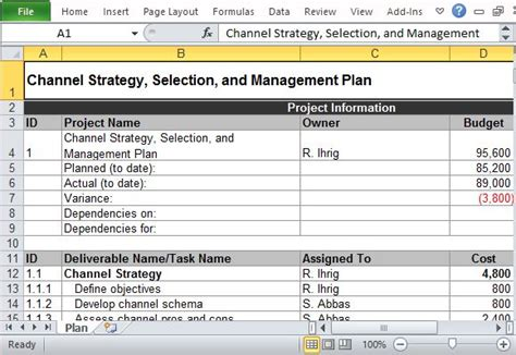 distributor business plan template channel marketing plan maker template for excel
