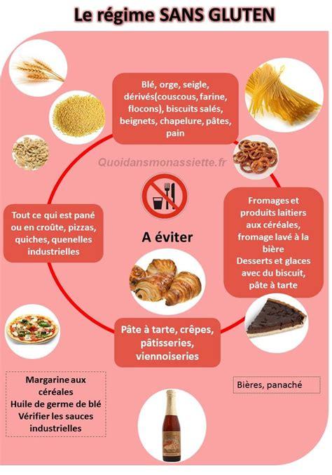 alimento gluten infographie comment faire un r 233 gime sans gluten quels