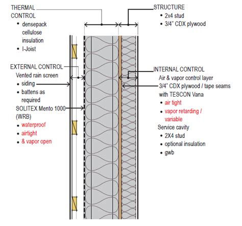 exterior wall thickness installing in wall light junction box installing free