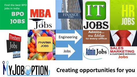 Opportunities For Mba Freshers In Kerala by Openings Posted Bpo Mba Finance It Hr Freshers