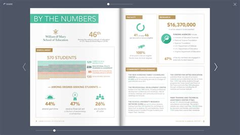 layout of a information report 20 annual report designs for your inspiration