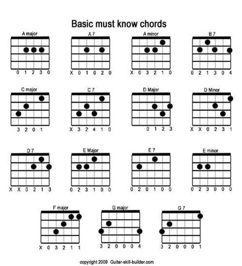 acoustic guitar chord chart free printable guitar chord chart basic guitar chords