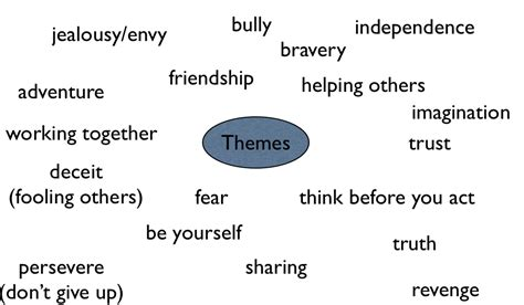 various themes in literature common themes in literature www pixshark com images