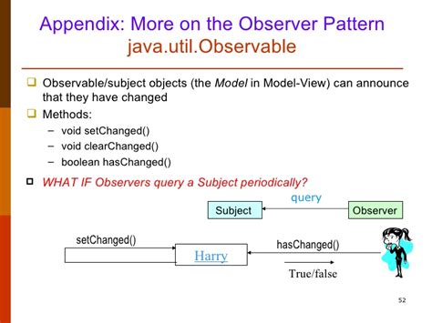 observer pattern java 8 m04 design patterns